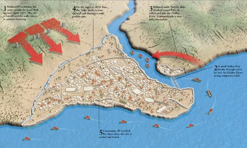 Siege of Constantinople (1453) - Materia Islamica