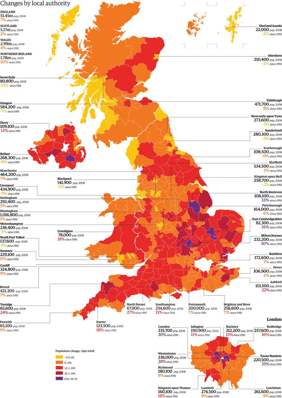 Demographics of united kingdom