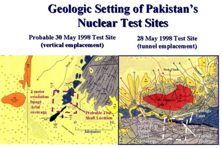 Project-706/726 Pakistani Nuclear Weapons Project - Materia